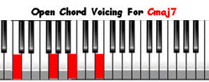 Cmaj7 open chord voicing