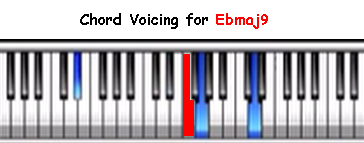 chord voicing for Ebmaj9